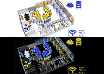 NSF grant to study RFID applications for indoor informatics systems