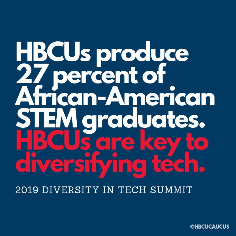HBCUs produce 27% of all African-American STEM graduates. HBCUs are key to diversifying tech. 2019 Diversity in Tech Summit